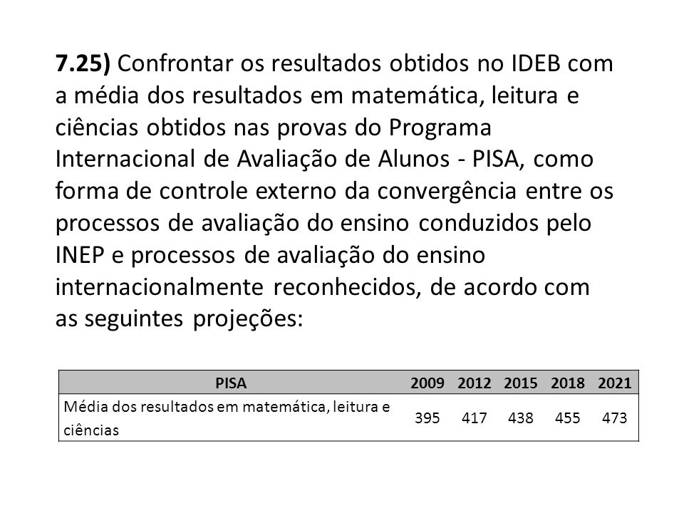 7.25) Confrontar os resultados obtidos no IDEB com a média dos resultados em matemática, leitura e ciências obtidos nas provas do Programa Internacion