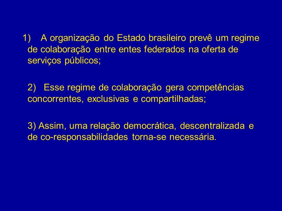 1) A organização do Estado brasileiro prevê um regime de colaboração entre entes federados na oferta de serviços públicos; 2) Esse regime de colaboração gera competências concorrentes, exclusivas e compartilhadas; 3) Assim, uma relação democrática, descentralizada e de co-responsabilidades torna-se necessária.
