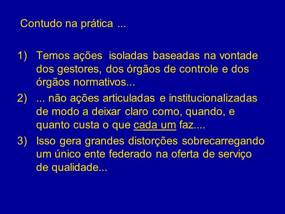 Contudo na prática... 1)Temos ações isoladas baseadas na vontade dos gestores, dos órgãos de controle e dos órgãos normativos... 2)... não ações artic
