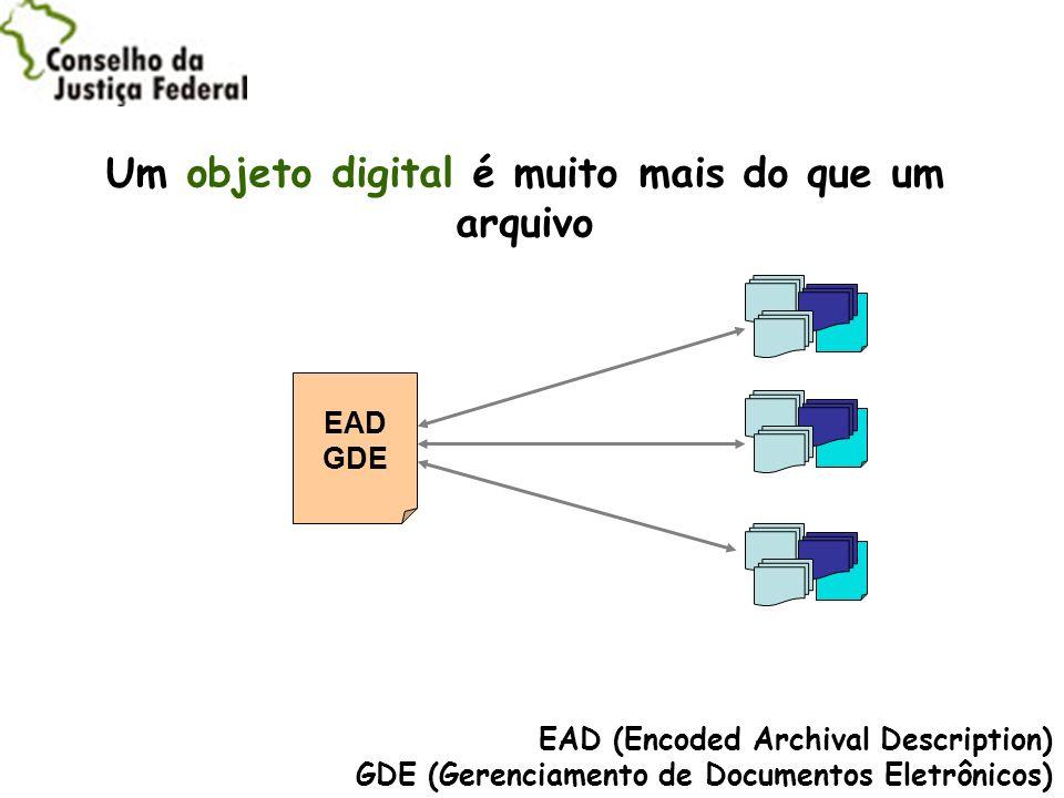 Os objetos digitais: –requerem um trabalho administrativo intenso e constante...