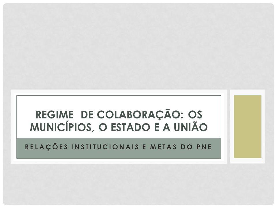 RELAÇÕES INSTITUCIONAIS E METAS DO PNE REGIME DE COLABORAÇÃO: OS MUNICÍPIOS, O ESTADO E A UNIÃO