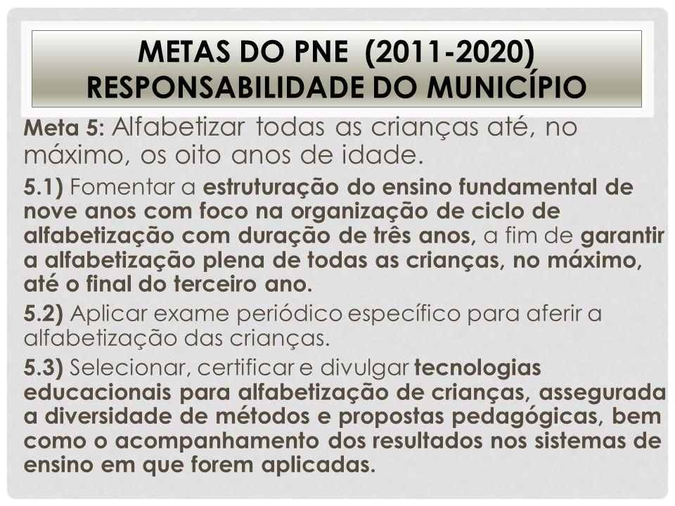 METAS DO PNE (2011-2020) RESPONSABILIDADE DO MUNICÍPIO Meta 5: Alfabetizar todas as crianças até, no máximo, os oito anos de idade. 5.1) Fomentar a es
