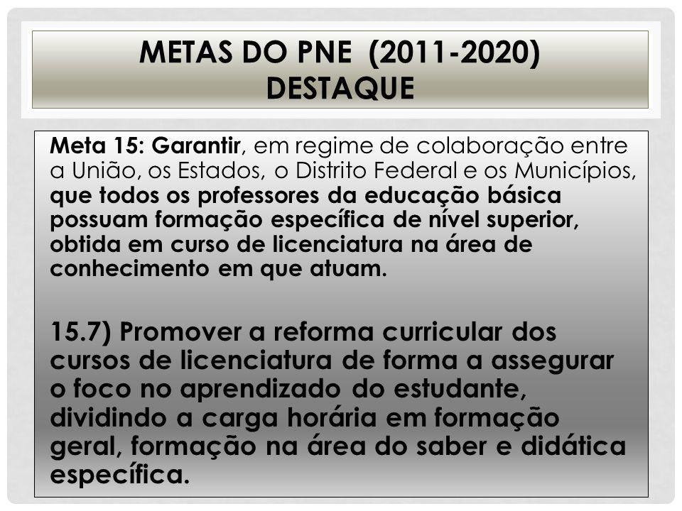 METAS DO PNE (2011-2020) DESTAQUE Meta 15: Garantir, em regime de colaboração entre a União, os Estados, o Distrito Federal e os Municípios, que todos