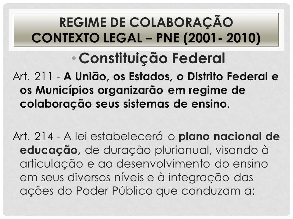 REGIME DE COLABORAÇÃO CONTEXTO LEGAL – PNE (2001- 2010) Constituição Federal Art. 211 - A União, os Estados, o Distrito Federal e os Municípios organi