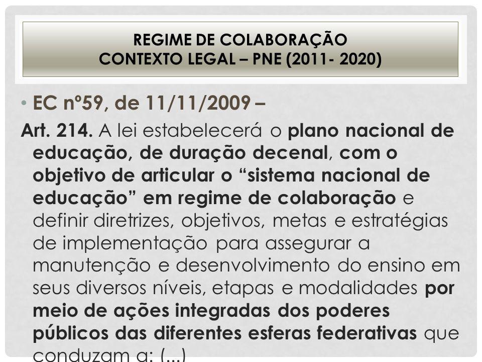 REGIME DE COLABORAÇÃO CONTEXTO LEGAL – PNE (2011- 2020) EC nº59, de 11/11/2009 – Art. 214. A lei estabelecerá o plano nacional de educação, de duração