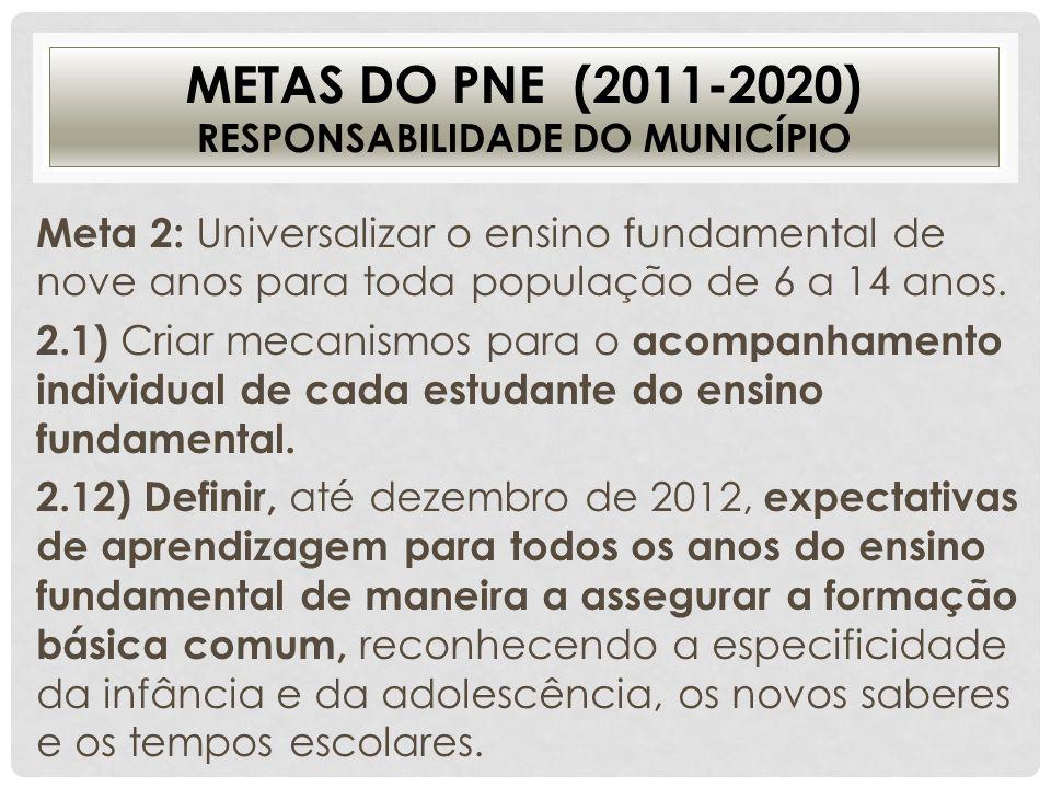METAS DO PNE (2011-2020) RESPONSABILIDADE DO MUNICÍPIO Meta 2: Universalizar o ensino fundamental de nove anos para toda população de 6 a 14 anos. 2.1
