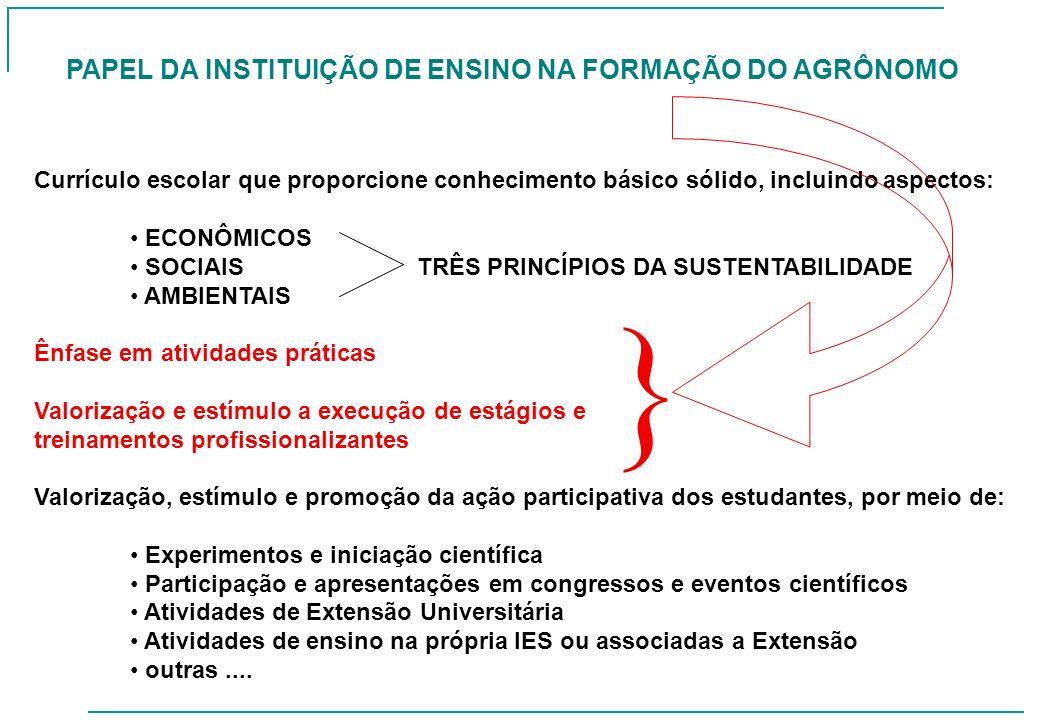 PAPEL DA INSTITUIÇÃO DE ENSINO NA FORMAÇÃO DO AGRÔNOMO Currículo escolar que proporcione conhecimento básico sólido, incluindo aspectos: ECONÔMICOS SO