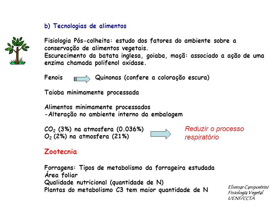 b) Tecnologias de alimentos Fisiologia Pós-colheita: estudo dos fatores do ambiente sobre a conservação de alimentos vegetais.