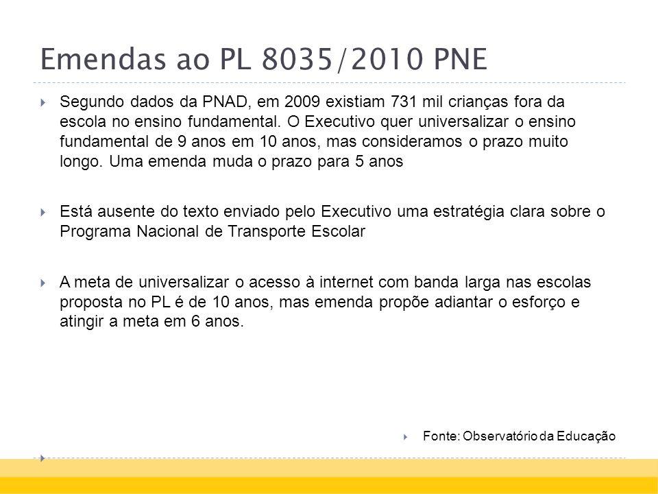 Emendas ao PL 8035/2010 PNE Segundo dados da PNAD, em 2009 existiam 731 mil crianças fora da escola no ensino fundamental.