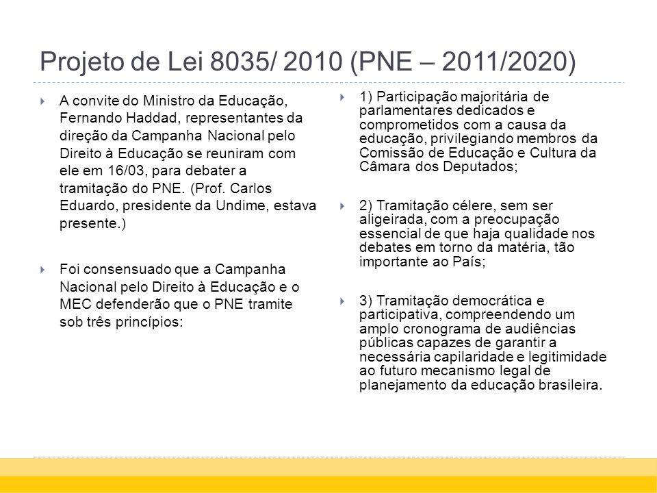 Projeto de Lei 8035/ 2010 (PNE – 2011/2020) A convite do Ministro da Educação, Fernando Haddad, representantes da direção da Campanha Nacional pelo Direito à Educação se reuniram com ele em 16/03, para debater a tramitação do PNE.