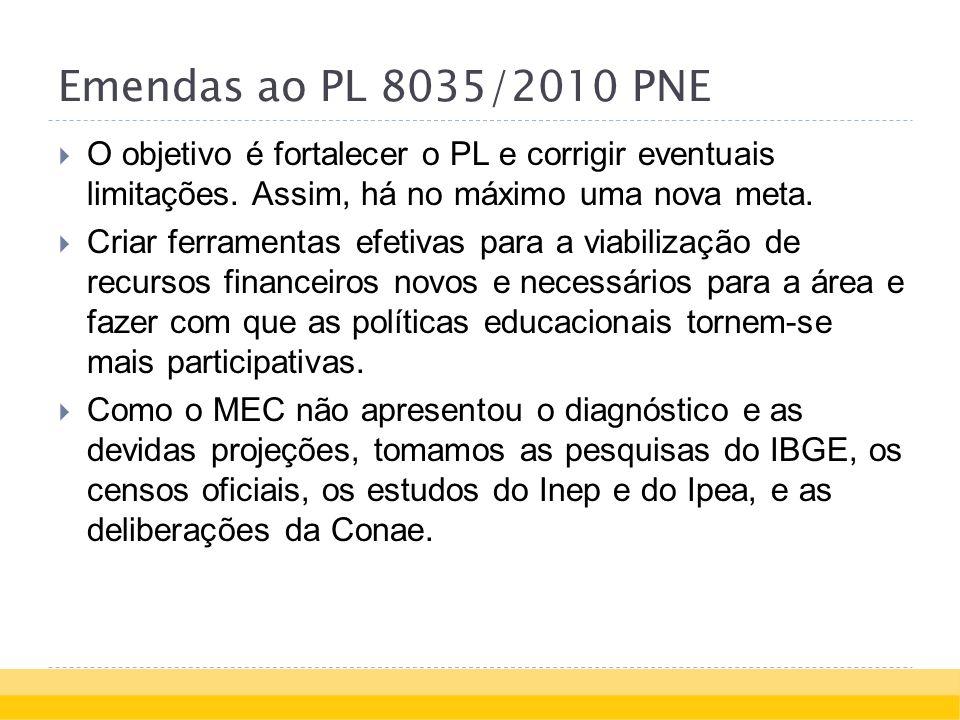 Emendas ao PL 8035/2010 PNE O objetivo é fortalecer o PL e corrigir eventuais limitações.