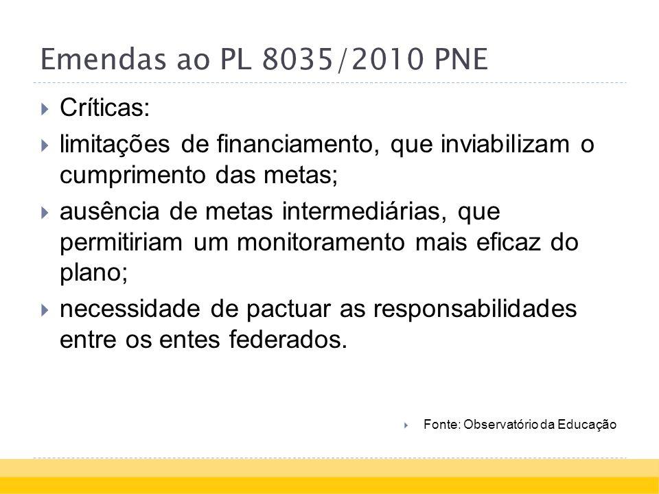 Emendas ao PL 8035/2010 PNE Críticas: limitações de financiamento, que inviabilizam o cumprimento das metas; ausência de metas intermediárias, que permitiriam um monitoramento mais eficaz do plano; necessidade de pactuar as responsabilidades entre os entes federados.