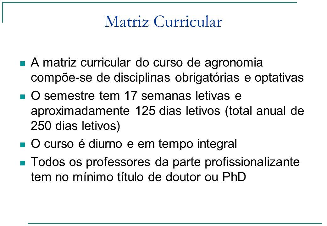 Matriz Curricular A matriz curricular do curso de agronomia compõe-se de disciplinas obrigatórias e optativas O semestre tem 17 semanas letivas e apro