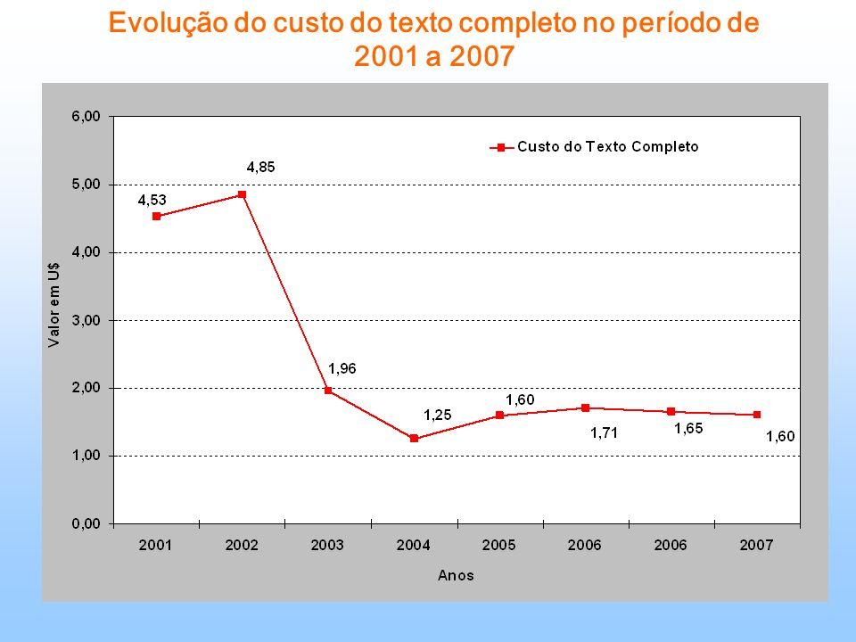Evolução do custo do texto completo no período de 2001 a 2007
