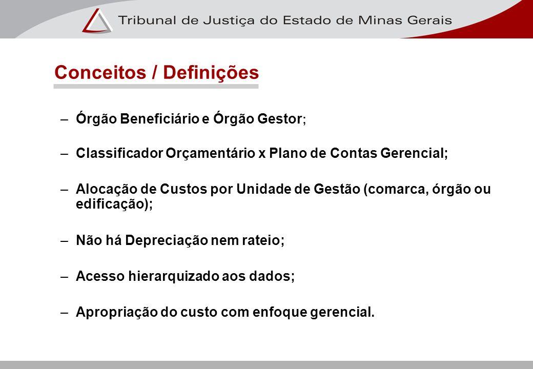 Conceitos / Definições –Órgão Beneficiário e Órgão Gestor ; –Classificador Orçamentário x Plano de Contas Gerencial; –Alocação de Custos por Unidade d