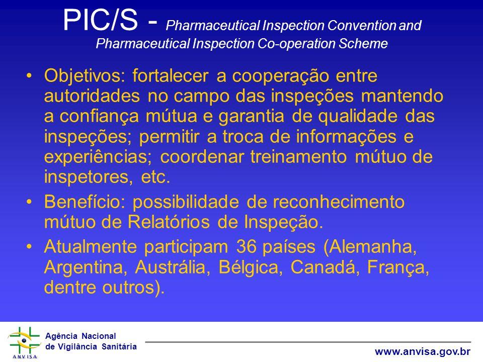 Agência Nacional de Vigilância Sanitária www.anvisa.gov.br PIC/S - Pharmaceutical Inspection Convention and Pharmaceutical Inspection Co-operation Sch