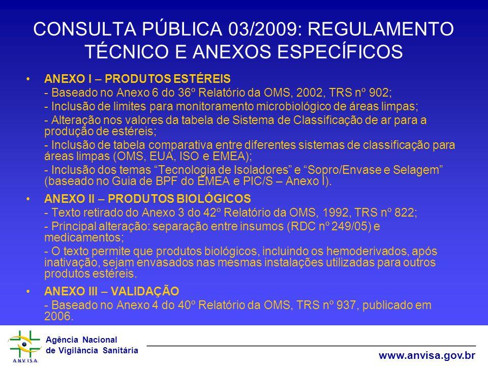 Agência Nacional de Vigilância Sanitária www.anvisa.gov.br CONSULTA PÚBLICA 03/2009: REGULAMENTO TÉCNICO E ANEXOS ESPECÍFICOS ANEXO I – PRODUTOS ESTÉR