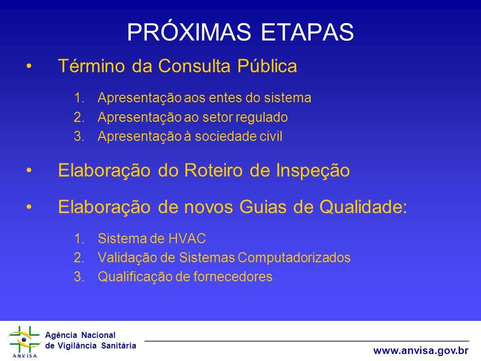 Agência Nacional de Vigilância Sanitária www.anvisa.gov.br PRÓXIMAS ETAPAS Término da Consulta Pública 1.Apresentação aos entes do sistema 2.Apresenta