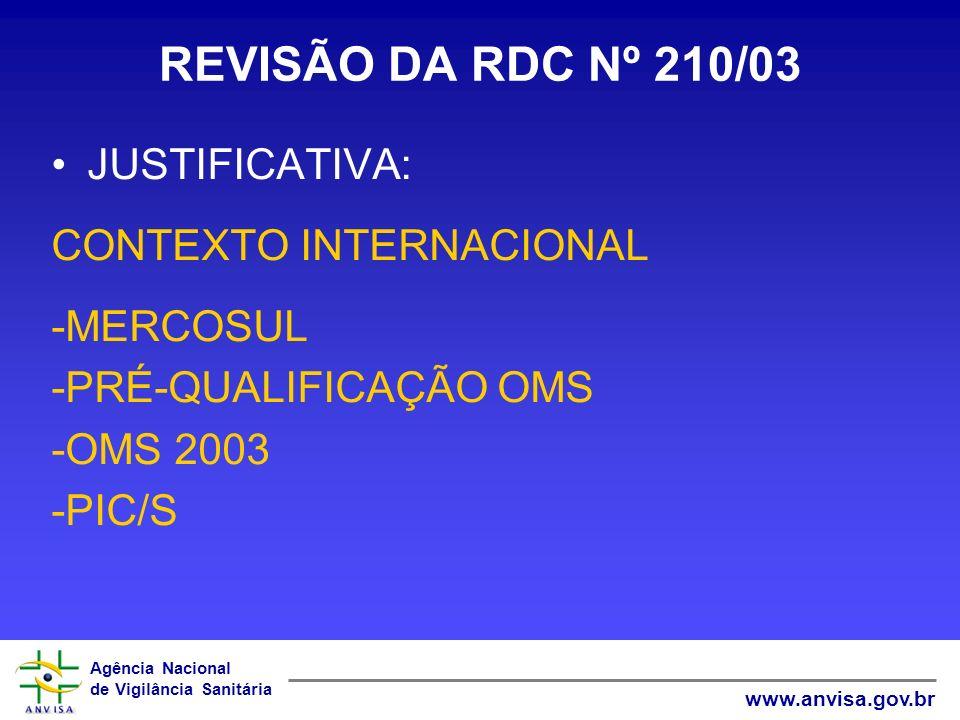 Agência Nacional de Vigilância Sanitária www.anvisa.gov.br REVISÃO DA RDC Nº 210/03 JUSTIFICATIVA: CONTEXTO INTERNACIONAL -MERCOSUL -PRÉ-QUALIFICAÇÃO