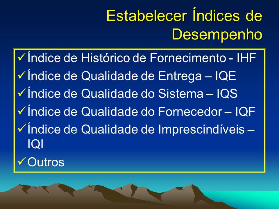 Estabelecer Índices de Desempenho Índice de Histórico de Fornecimento - IHF Índice de Qualidade de Entrega – IQE Índice de Qualidade do Sistema – IQS