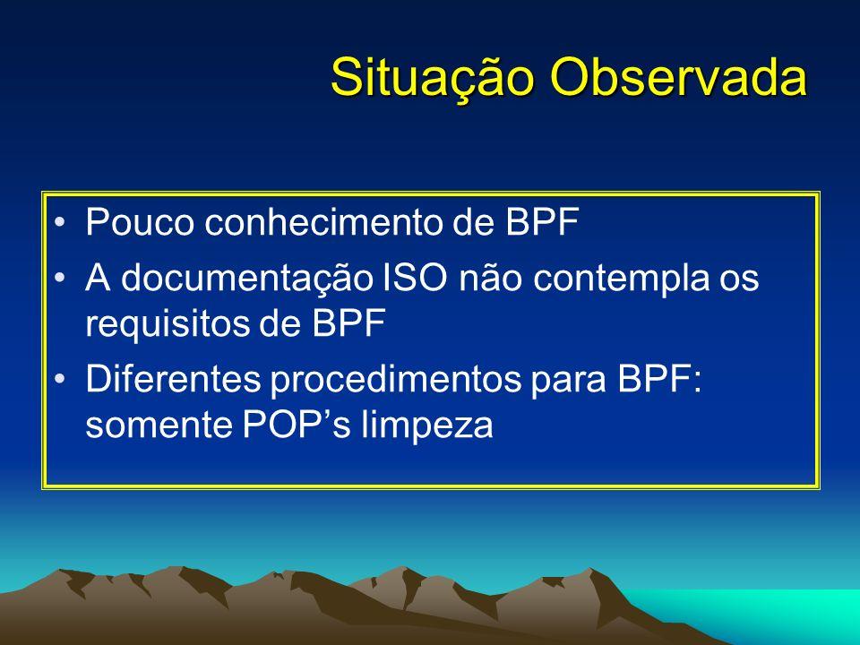 Situação Observada Pouco conhecimento de BPF A documentação ISO não contempla os requisitos de BPF Diferentes procedimentos para BPF: somente POPs lim