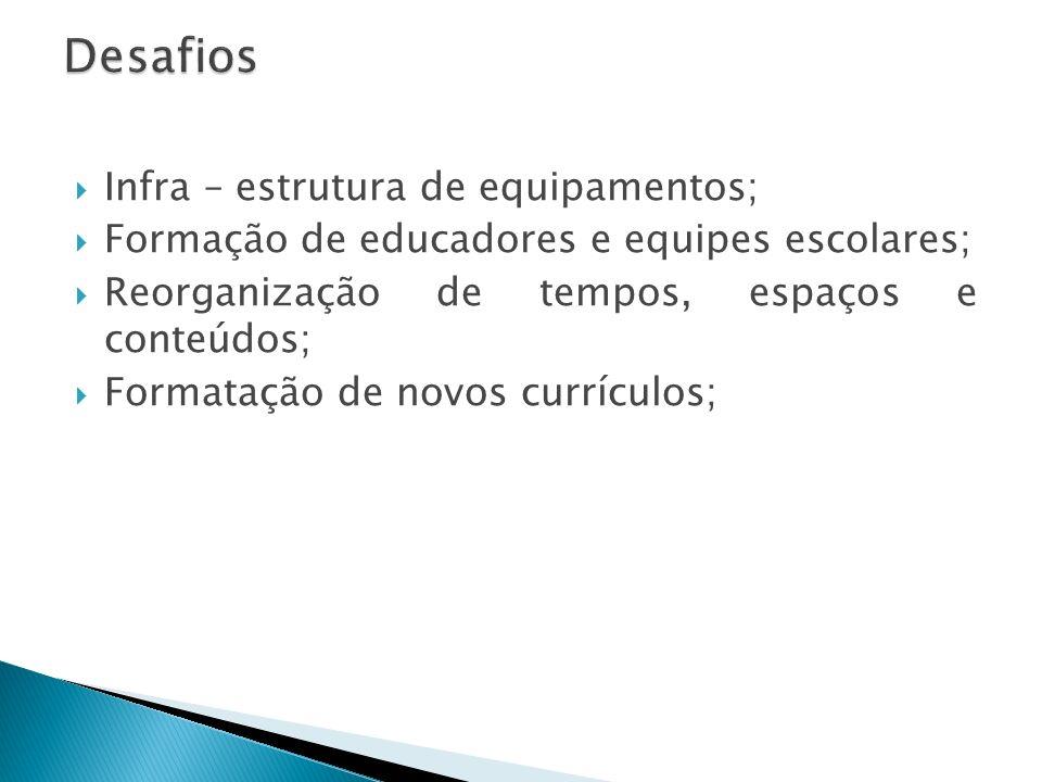 Infra – estrutura de equipamentos; Formação de educadores e equipes escolares; Reorganização de tempos, espaços e conteúdos; Formatação de novos currí
