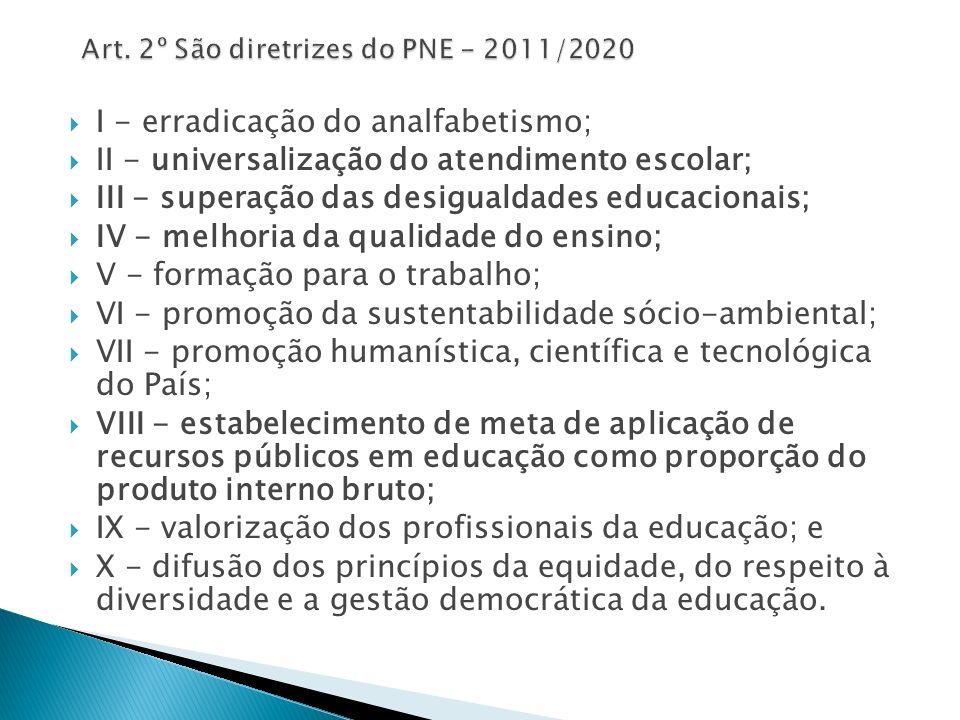 I - erradicação do analfabetismo; II - universalização do atendimento escolar; III - superação das desigualdades educacionais; IV - melhoria da qualid
