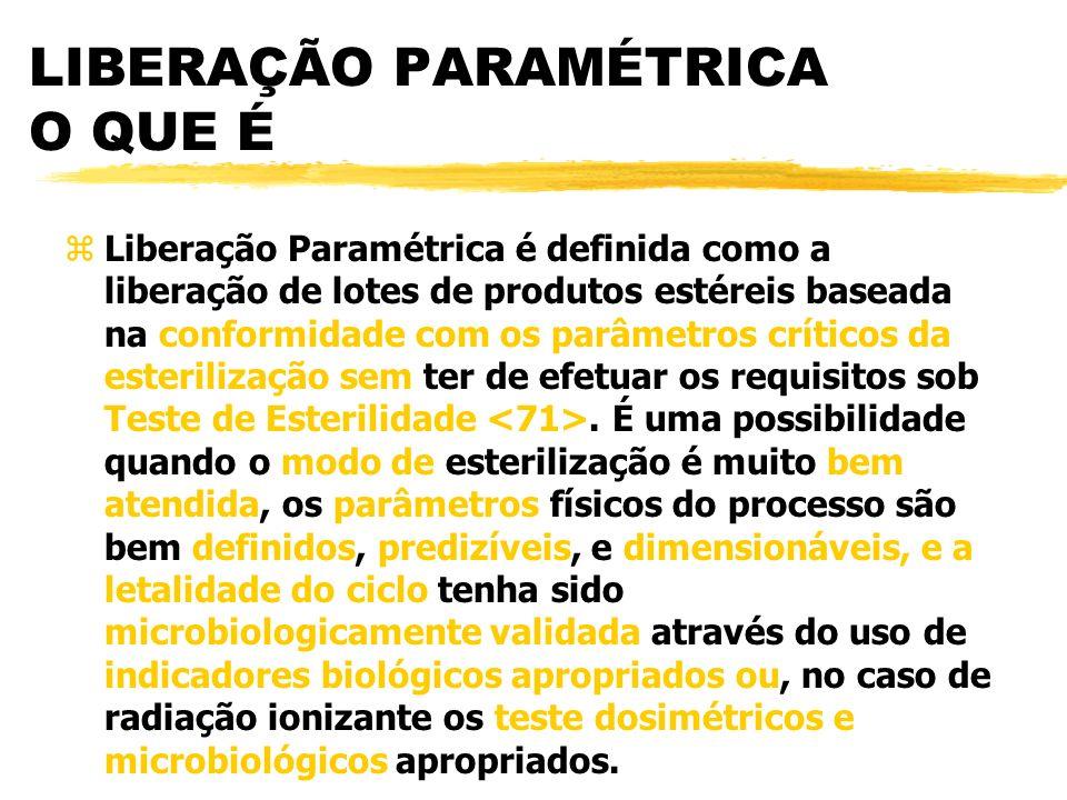 LIBERAÇÃO PARAMÉTRICA O QUE É zLiberação Paramétrica é definida como a liberação de lotes de produtos estéreis baseada na conformidade com os parâmetros críticos da esterilização sem ter de efetuar os requisitos sob Teste de Esterilidade.