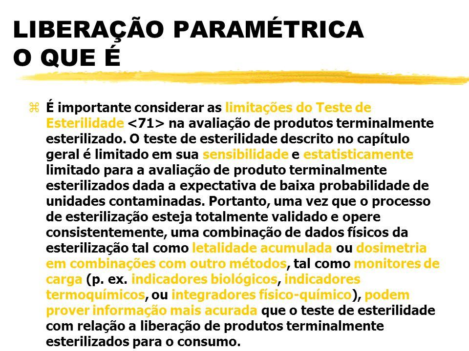LIBERAÇÃO PARAMÉTRICA O QUE É zÉ importante considerar as limitações do Teste de Esterilidade na avaliação de produtos terminalmente esterilizado.