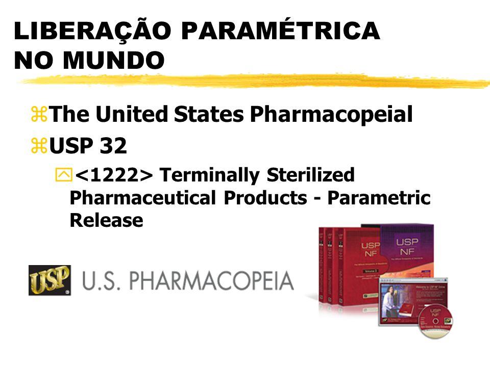 LIBERAÇÃO PARAMÉTRICA NO MUNDO zThe United States Pharmacopeial zUSP 32 y Terminally Sterilized Pharmaceutical Products - Parametric Release