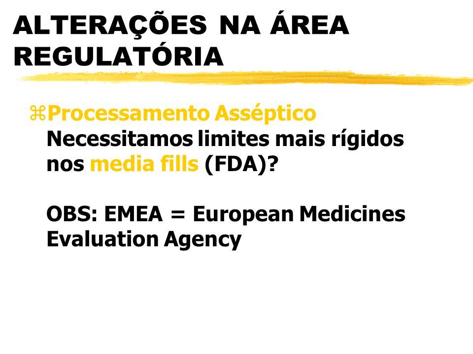 ALTERAÇÕES NA ÁREA REGULATÓRIA zProcessamento Asséptico Necessitamos limites mais rígidos nos media fills (FDA).