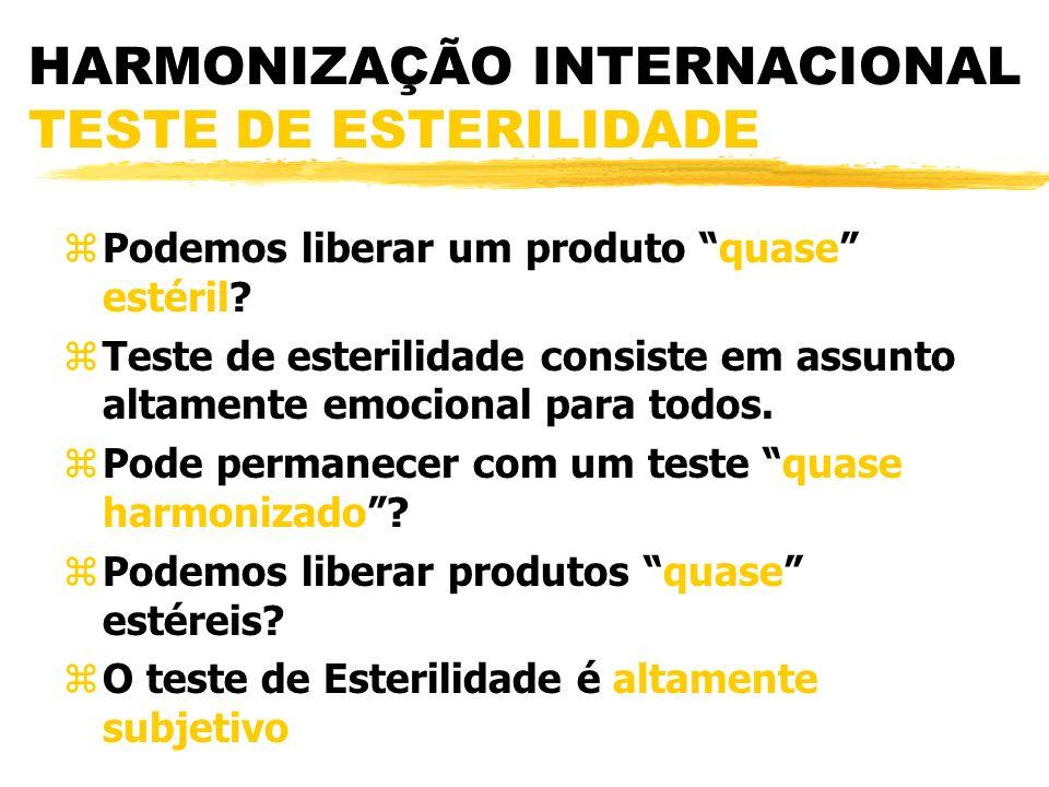 HARMONIZAÇÃO INTERNACIONAL TESTE DE ESTERILIDADE zPodemos liberar um produto quase estéril.
