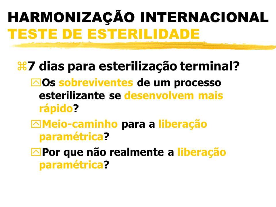 HARMONIZAÇÃO INTERNACIONAL TESTE DE ESTERILIDADE z7 dias para esterilização terminal.