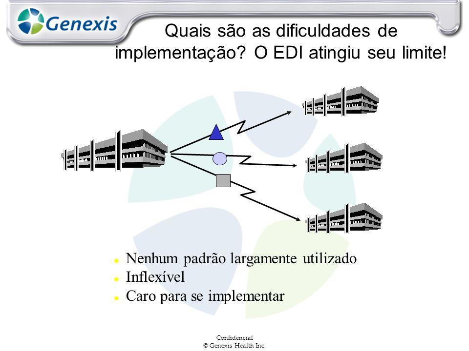 Confidencial © Genexis Health Inc. Quais são as dificuldades de implementação? O EDI atingiu seu limite! l Nenhum padrão largamente utilizado l Inflex