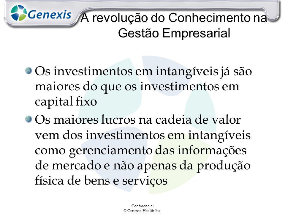 Confidencial © Genexis Health Inc. A revolução do Conhecimento na Gestão Empresarial Os investimentos em intangíveis já são maiores do que os investim