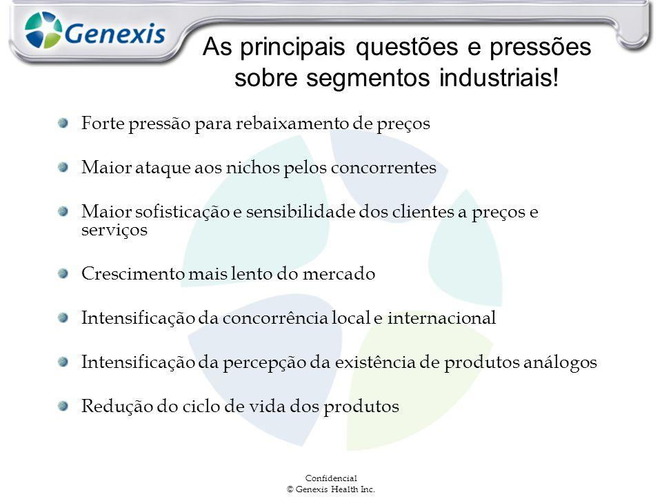 Confidencial © Genexis Health Inc. As principais questões e pressões sobre segmentos industriais! Forte pressão para rebaixamento de preços Maior ataq