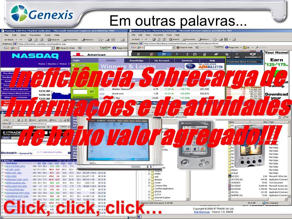 Confidencial © Genexis Health Inc. Click, click, click… Ineficiência, Sobrecarga de Informações e de atividades de baixo valor agregado!!! Em outras p