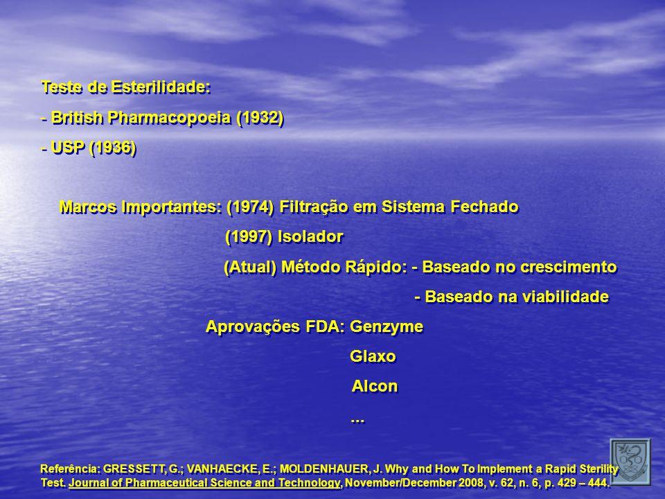 Teste de Esterilidade: - British Pharmacopoeia (1932) - USP (1936) Marcos Importantes: (1974) Filtração em Sistema Fechado (1997) Isolador (Atual) Mét