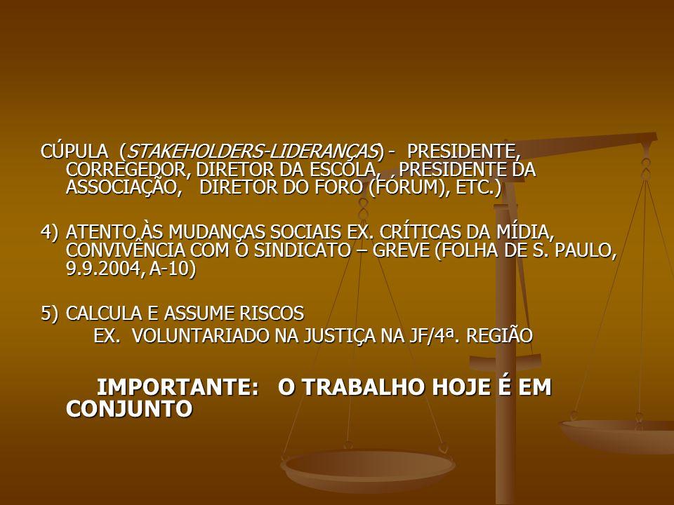 CÚPULA (STAKEHOLDERS-LIDERANÇAS) - PRESIDENTE, CORREGEDOR, DIRETOR DA ESCOLA, PRESIDENTE DA ASSOCIAÇÃO, DIRETOR DO FORO (FÓRUM), ETC.) 4)ATENTO ÀS MUD