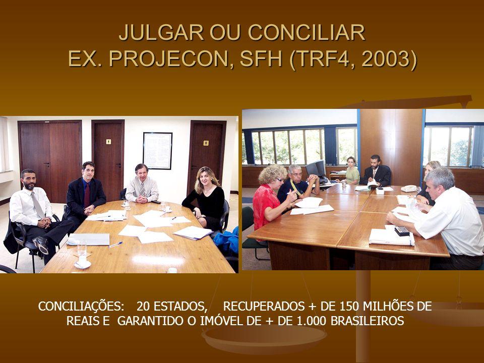 JULGAR OU CONCILIAR EX. PROJECON, SFH (TRF4, 2003) CONCILIAÇÕES: 20 ESTADOS, RECUPERADOS + DE 150 MILHÕES DE REAIS E GARANTIDO O IMÓVEL DE + DE 1.000