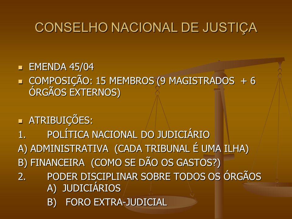 CONSELHO NACIONAL DE JUSTIÇA EMENDA 45/04 EMENDA 45/04 COMPOSIÇÃO: 15 MEMBROS (9 MAGISTRADOS + 6 ÓRGÃOS EXTERNOS) COMPOSIÇÃO: 15 MEMBROS (9 MAGISTRADO