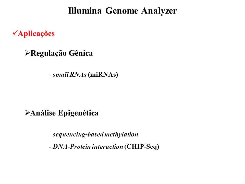 Illumina Genome Analyzer Aplicações Regulação Gênica - small RNAs (miRNAs) Análise Epigenética - sequencing-based methylation - DNA-Protein interaction (CHIP-Seq)