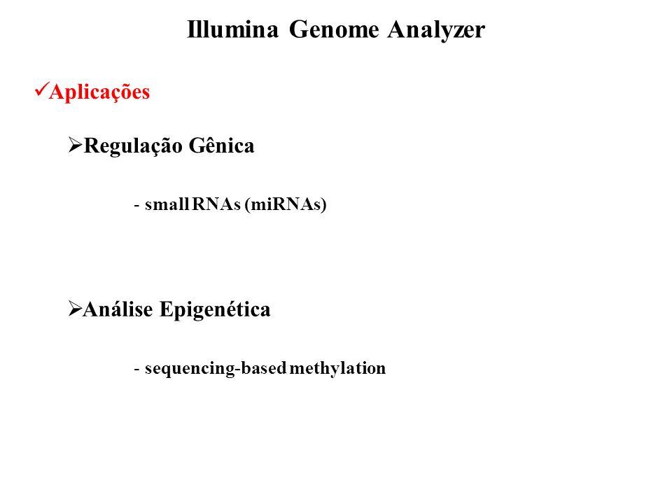 Illumina Genome Analyzer Aplicações Regulação Gênica - small RNAs (miRNAs) Análise Epigenética - sequencing-based methylation