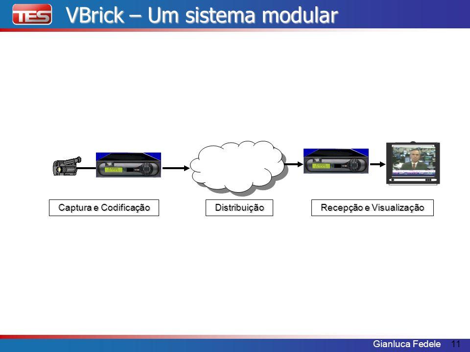 Gianluca Fedele11 VBrick – Um sistema modular Captura e Codificação Recepção e Visualização Distribuição