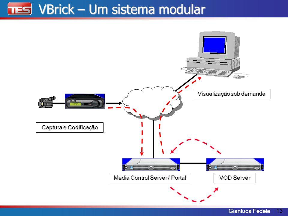 Gianluca Fedele13 Media Control Server / Portal VBrick – Um sistema modular Visualização sob demanda VOD Server Captura e Codificação
