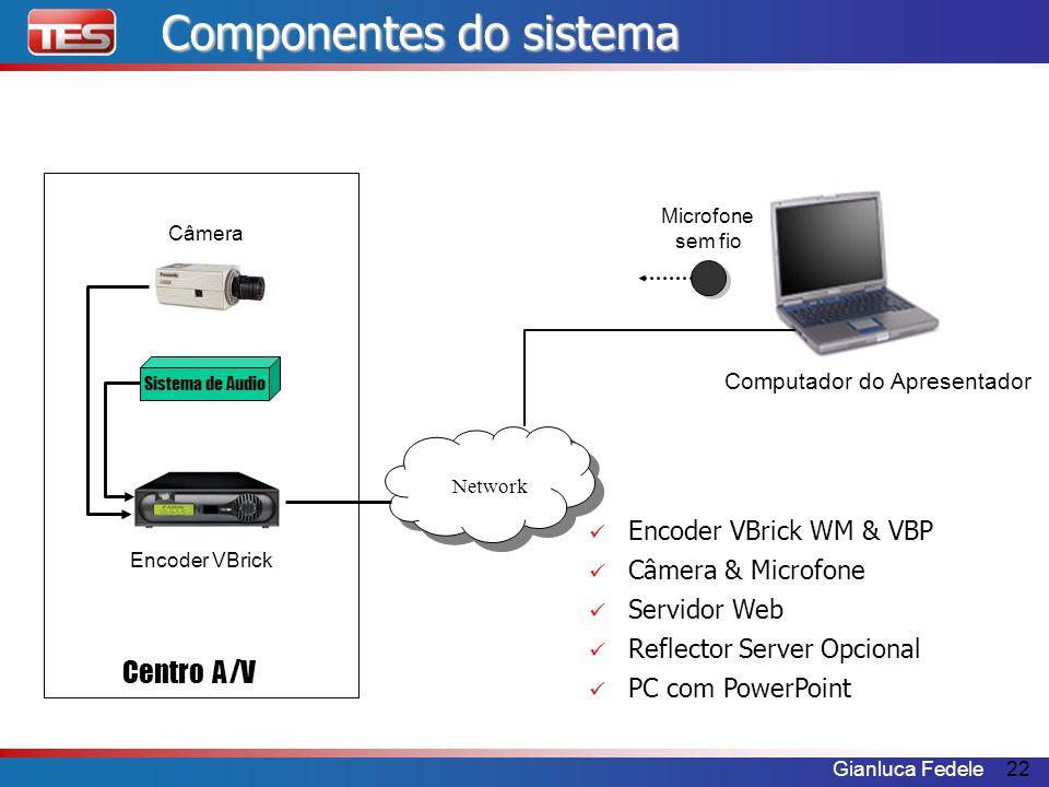 Gianluca Fedele22 Câmera Microfone sem fio Encoder VBrick Network Computador do Apresentador Sistema de Audio Centro A/V Encoder VBrick WM & VBP Câmer