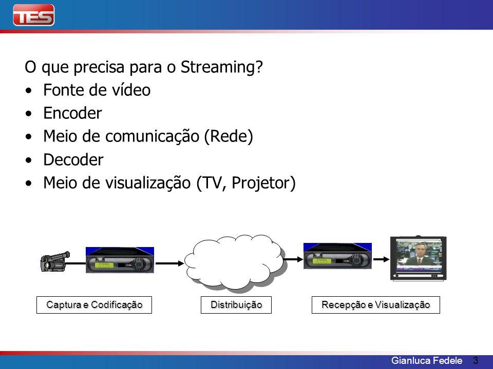 Gianluca Fedele3 O que precisa para o Streaming? Fonte de vídeo Encoder Meio de comunicação (Rede) Decoder Meio de visualização (TV, Projetor) Captura