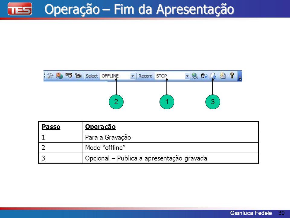 Gianluca Fedele30 PassoOperação 1Para a Gravação 2Modo offline 3Opcional – Publica a apresentação gravada 213 Operação – Fim da Apresentação