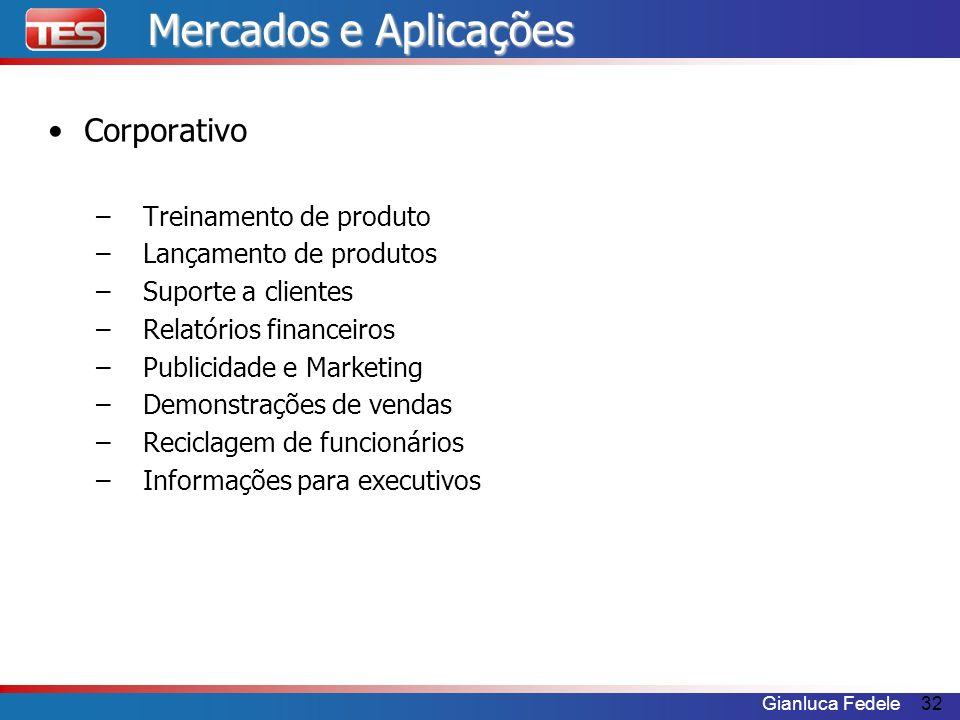 Gianluca Fedele32 Mercados e Aplicações Corporativo – Treinamento de produto – Lançamento de produtos – Suporte a clientes – Relatórios financeiros –