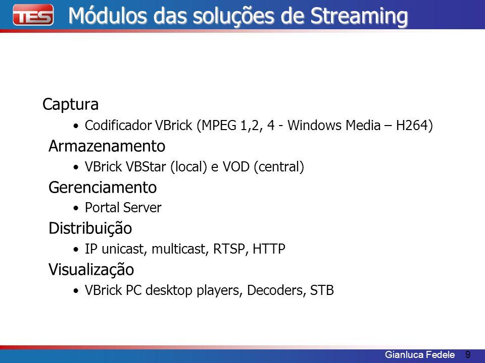 Gianluca Fedele10 Protocolos de Vídeo 1M0.1M3MBanda 6M 15M Qualidade Windows Media MPEG-1 MPEG-2 MPEG-4 H264